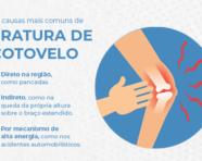 As causas mais comuns de fratura de cotovelo